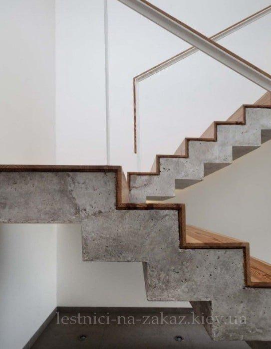 возмоные формы лестниц
