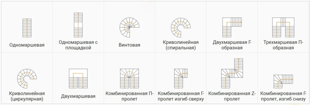 всевозможные формы консольных лестниц