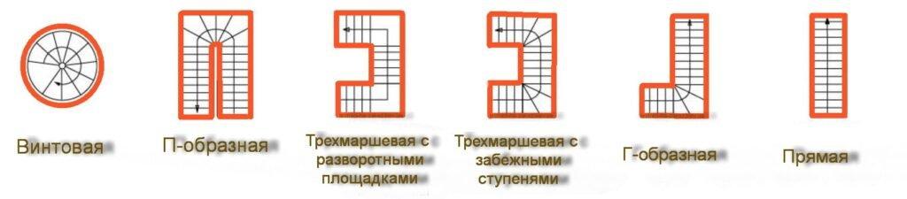 возможные формы лестниц из бетона на заказ